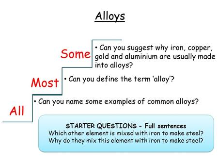 Alloys Can you suggest why iron, copper, gold and aluminium are usually made into alloys? Some Most Can you define the term 'alloy'? Can you name some.