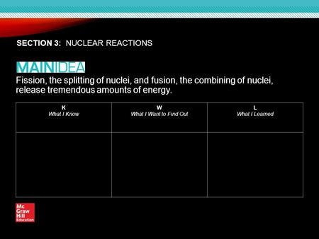 SECTION 3: NUCLEAR REACTIONS Fission, the splitting of nuclei, and fusion, the combining of nuclei, release tremendous amounts of energy. K What I Know.
