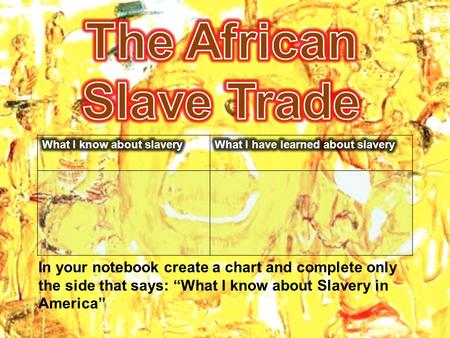 "In your notebook create a chart and complete only the side that says: ""What I know about Slavery in America"""