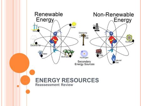 "ENERGY RESOURCES Reassessment Review. R EVIEW D IRECTIONS Go through the PowerPoint by choosing ""slideshow"" and ""From Beginning"" As you go through take."