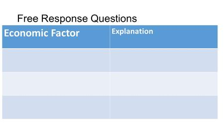 Free Response Questions Economic Factor Explanation.
