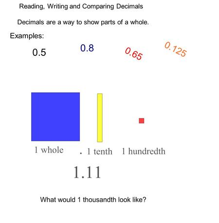 Examples: Reading, Writing and Comparing Decimals
