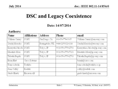 Doc.: IEEE 802.11-14/854r0 Submission July 2014 W.Carney, Y.Morioka, M.Mori, et.al. (SONY)Slide 1 DSC and Legacy Coexistence Date: 14/07/2014 Authors: