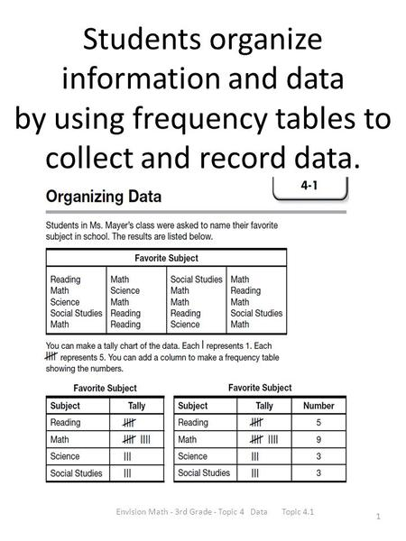 Students organize information and data by using frequency tables to collect and record data. Envision Math - 3rd Grade - Topic 4 Data Topic 4.1 1.