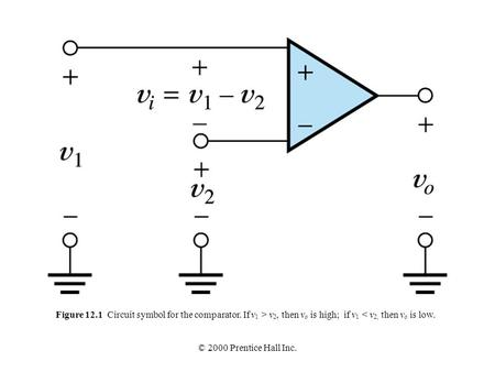 © 2000 Prentice Hall Inc. Figure 12.1 Circuit symbol for the comparator. If v 1 > v 2, then v o is high; if v 1 < v 2, then v o is low.
