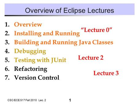 1 CSC/ECE 517 Fall 2010 Lec. 2 Overview of Eclipse Lectures 1.Overview 2.Installing and Running 3.Building and Running Java Classes 4.Debugging 5.Testing.