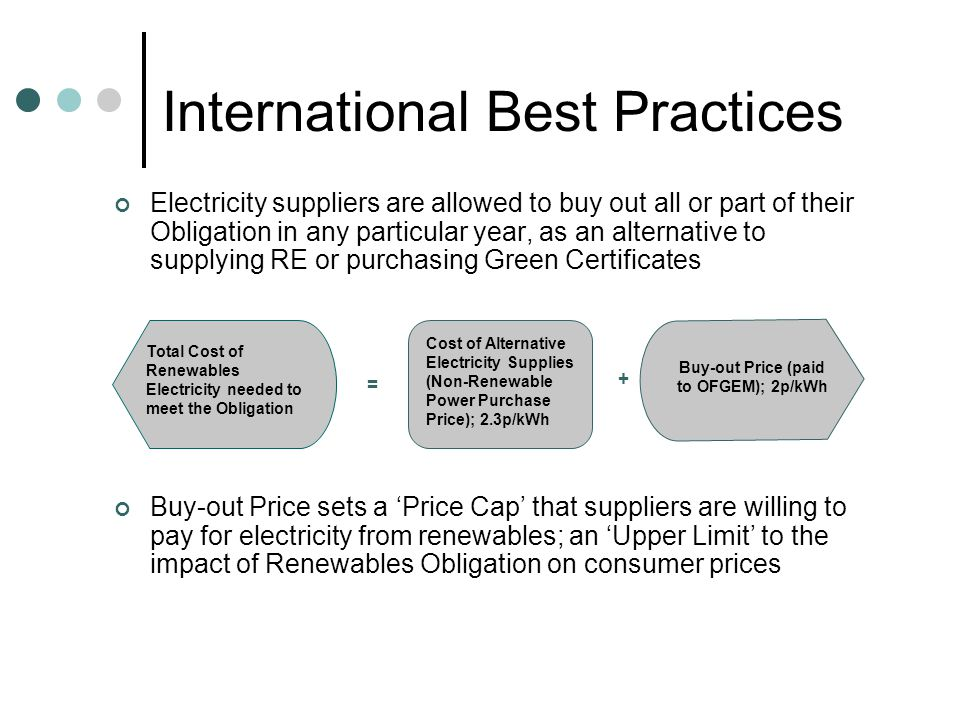 International Best Practices Results TargetAchieved% 2002-33.01.860 2003-44.32.456 2004-54.93.469