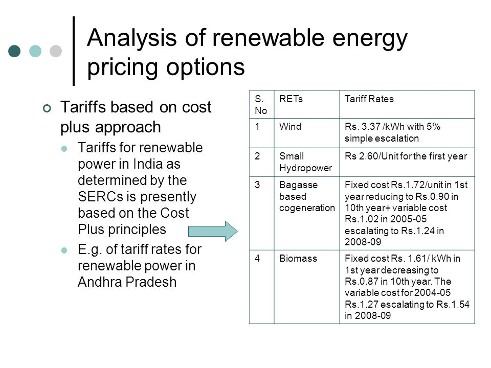 Analysis of renewable energy pricing options Marginal cost/avoided cost Application under energy deficit scenario .
