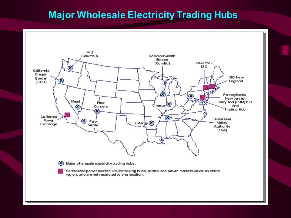 Post-Order 888/889 Drastic increase in wholesale sales Rise of power marketers Increases in new IPP generation Yet no corresponding increase in investment in transmission facilities
