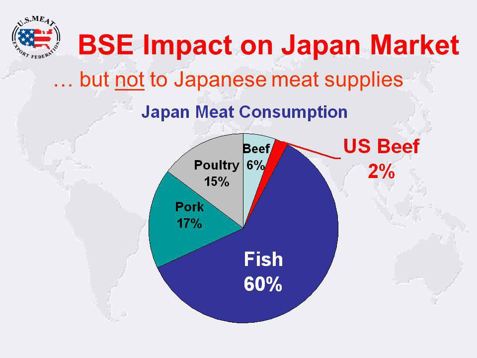 Japan Beef Supplies 1.Eating less, yet paying more 2.Losers: N.