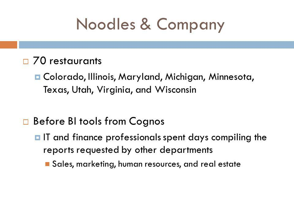 Noodles & Company After BI tools from Cognos Reports are being accessed daily online through Noodles & Companys web site This provides users with a single 360-degree view of the company at that point in time Users are benefiting from the flexible query and reporting capabilities Allowing them to see patterns in data and adapt their strategies