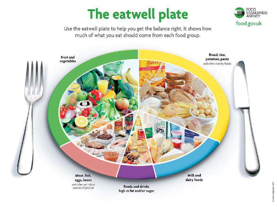 Useful Websites Food Standards Agency www.food.gov.uk www.eatwell.gov.uk www.salt.gov.uk Safefood http://www.safefoodonline.com/ Health Promotion Agency http://www.healthpromotionagency.org.uk/