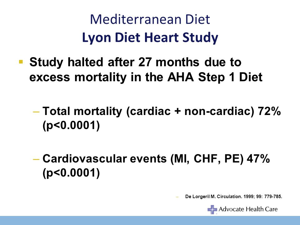 Mediterranean Diet Lyon Diet Heart Study The Mediterranean diet dramatically reduced heart attack and overall mortality compared to the AHA diet No change in serum lipids, BP, BMI Key difference: Mediterranean diet modifies inflammation De Lorgeril M.