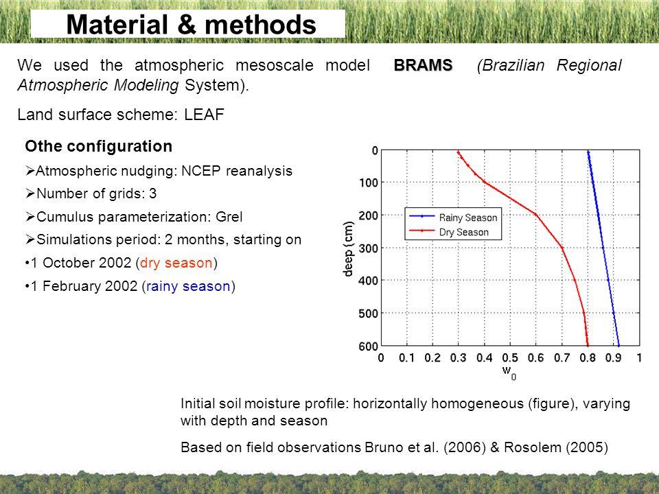 Grids Extension (km²) Grid spacing (km) Grid 12.560 x 32.00064 Grid 2992 x 99216 Grid 3784 x 7208 Grid 1 Topography