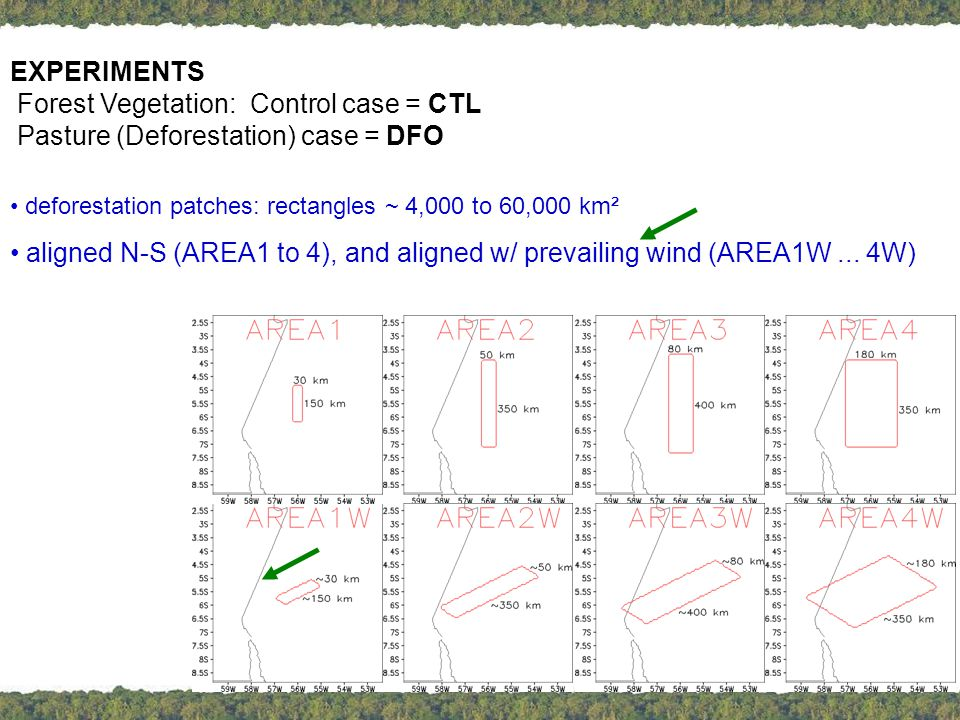 Diference (DFO–CTL) sensible heat flux (H) (Wm -2 ) Dry Season Rainy season Increasing of H specially during dry season.