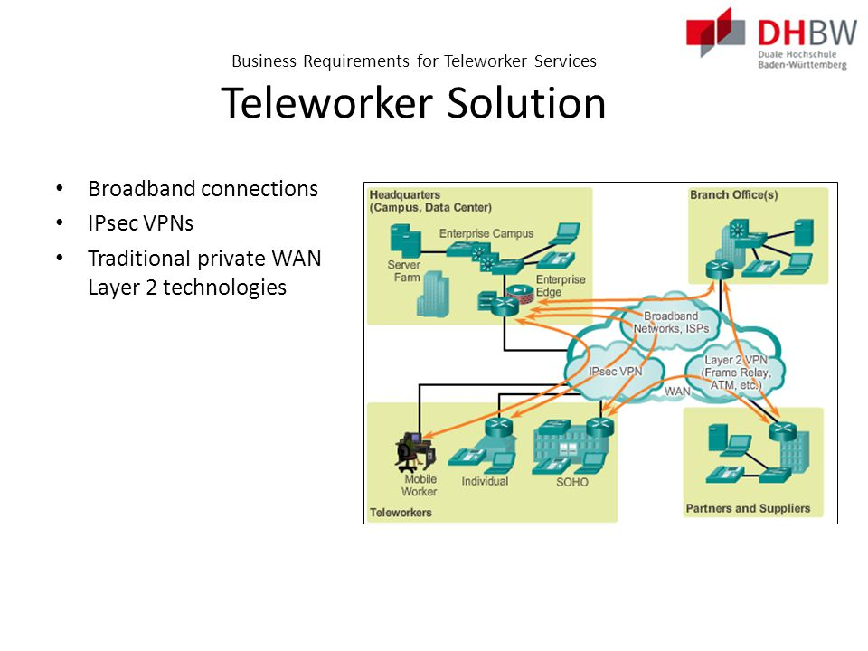 Business Requirements for Teleworker Services Teleworker Connectivity Requirements
