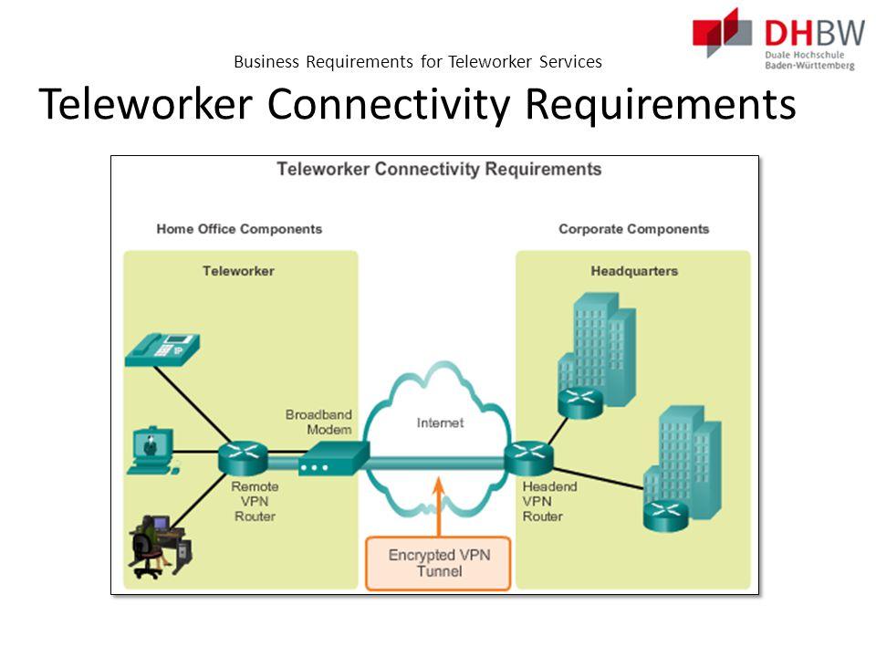 6.2 Comparing Broadband Solutions W. Schulte12