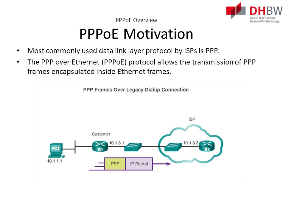 PPPoE Overview PPPoE Concepts.