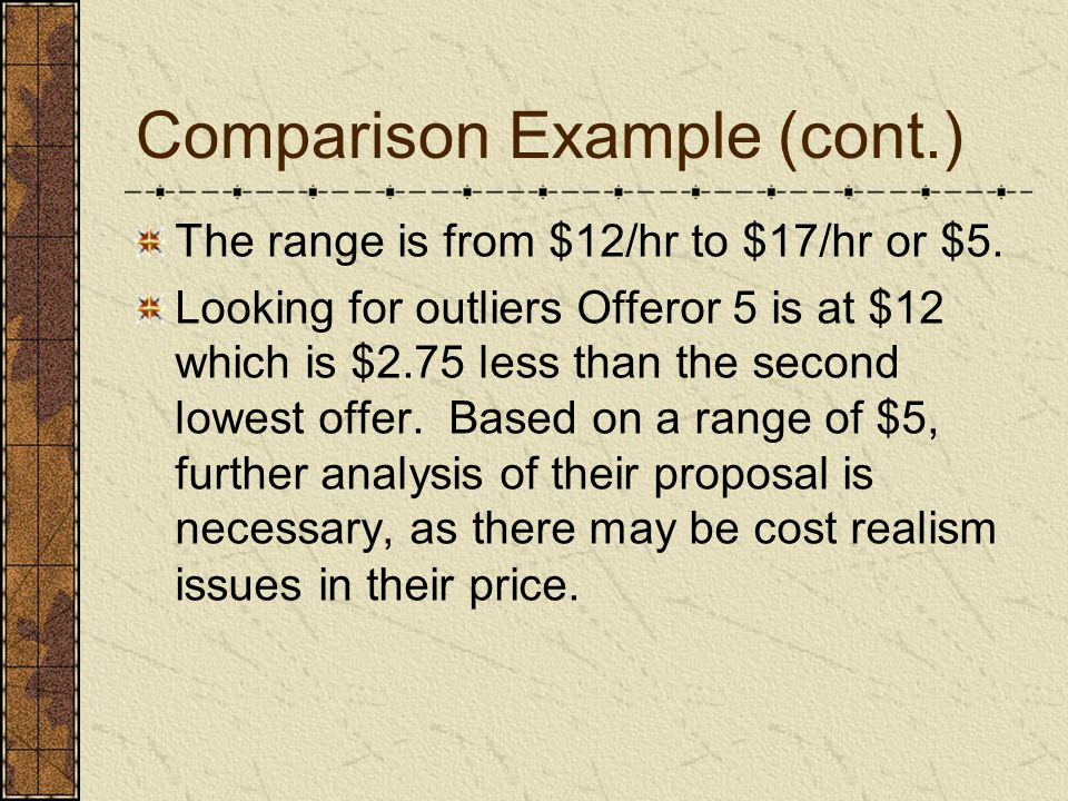 Comparison with Previous Price Be careful that the comparison is on the same basis.