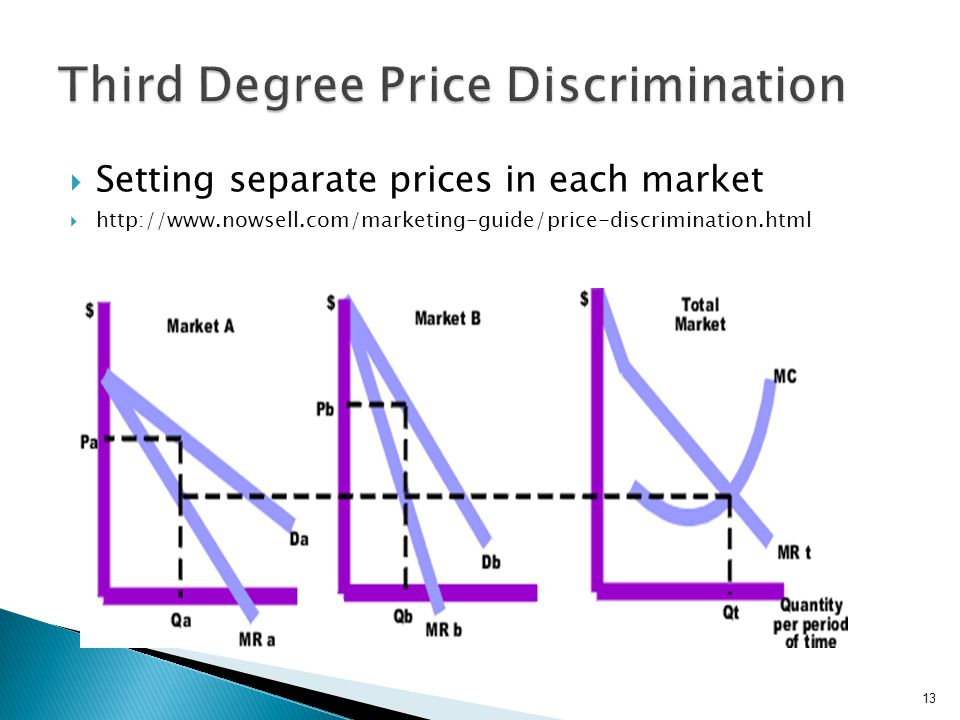 Perfect Price Discrimination: 1 st degree Block Pricing: 2 nd degree Zone Pricing: 3 rd degree Tie-in Sales Predatory Pricing Dumping All aimed at extracting Consumer Surplus 14