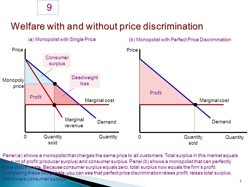 Lessons from perfect price discrimination 1.Rational strategy Increase profit Charges each customer a price closer to his or her willingness to pay Sell more than is possible with a single price 6
