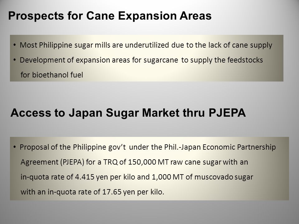 Creating Greater Value for Sugarcane Product diversification or development of alternative or high-value products Production of organic sugar Turning a community of small cane farmers into an agribusiness enterprise Bioethanol Production Thirteen more distilleries with an annual capacity of 30 million liters are required to meet the volume requirement of the 10 % mandate of bioethanol blend