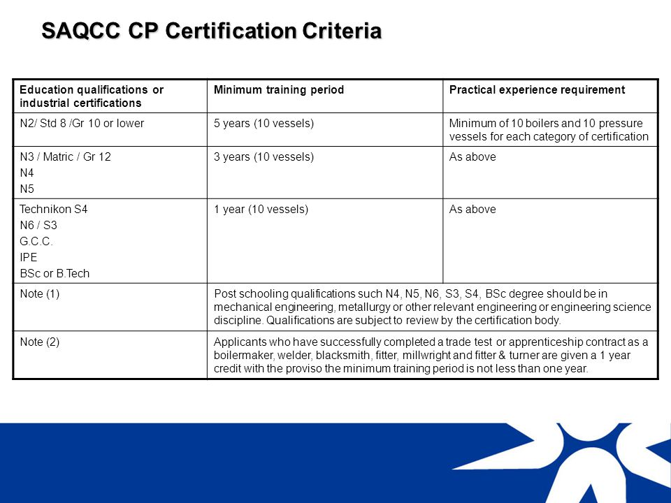 Changes to the SAQCC CP Certification scheme.