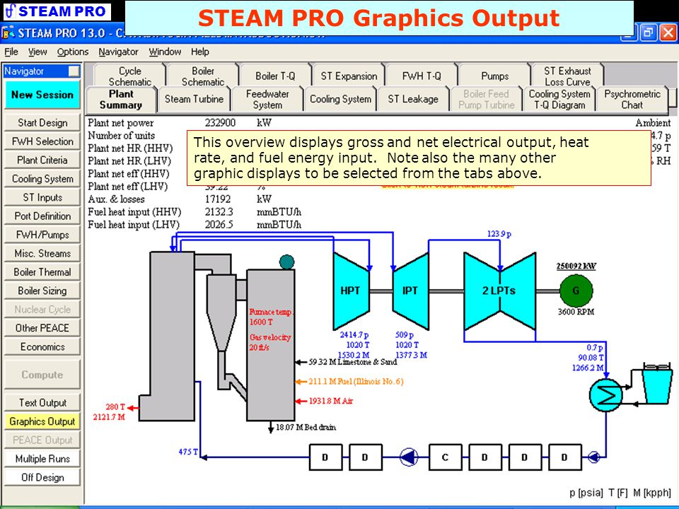 STEAM PRO Graphics – Steam Turbine Display This figure illustrates all the significant flows to and from the steam turbine, including extractions for the feedwater heaters.