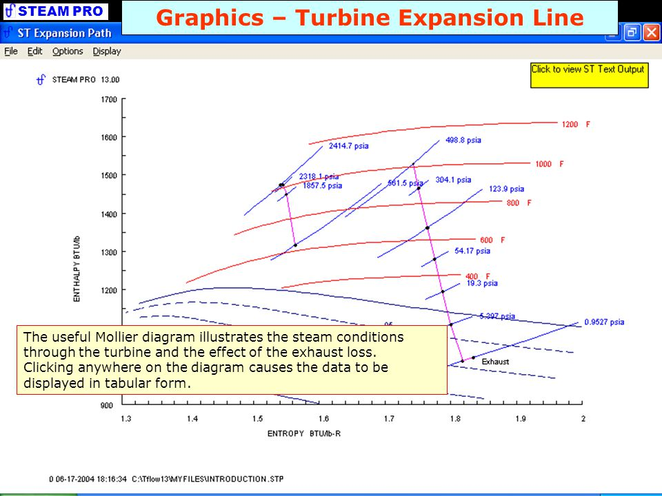 STEAM PRO Graphics – Psychrometric Chart Shown here for a combination wet-dry cooling tower, this diagram shows the conditions of the humid air passing through and mixing after the wet and dry segments of cooling tower.