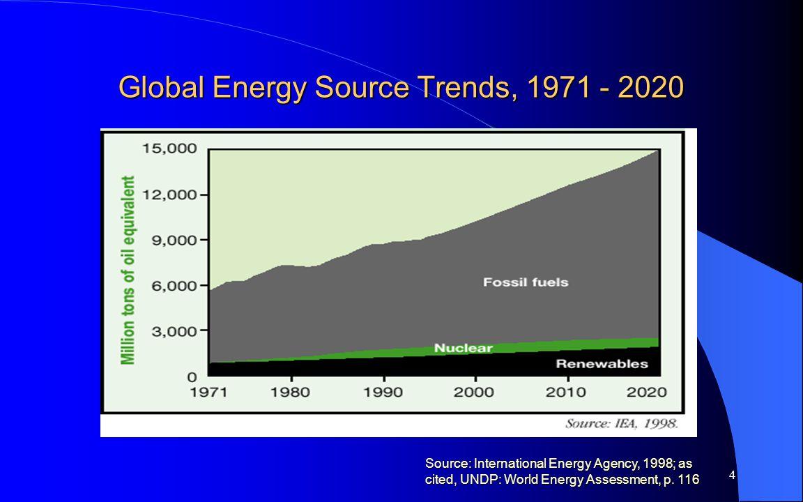5 Global Electricity Generation, 1971 - 2020 IEA: World Energy Outlook 2000, http://iea.org/weo/index.htm#elechttp://iea.org/weo/index.htm#elec