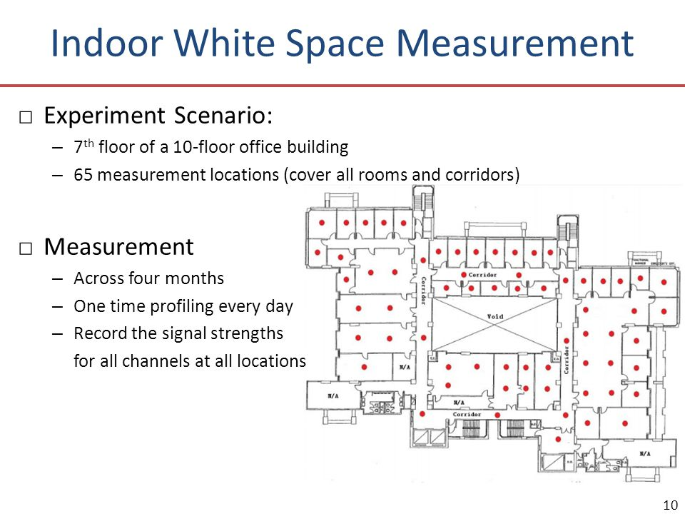 11 Indoor white spaces show spatial variation – single location sensing is not enough Indoor white spaces are long- term unstable – one time profiling is not enough Indoor White Space Characteristics