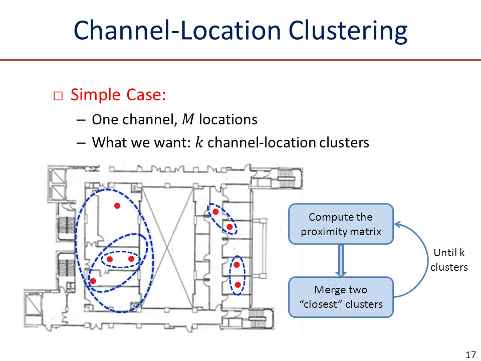 18 Channel 3,4 Channel 1,2 Compute the proximity matrix Merge two closest channel clusters Repeat procedure for simple case Channel-Location Clustering