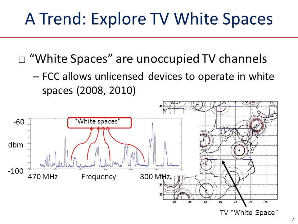 0 MHz 7000 MHz TV ISM (Wi-Fi) 700470 2400518025005300 54-90174-216 5 TV White Space Networking Scenario Signal Strength Frequency Signal Strength Vacant Spectrum up to 3x of 802.11g
