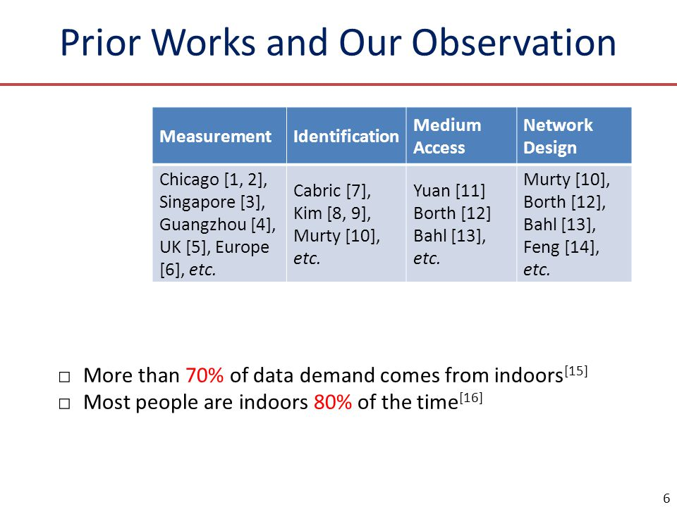 Our Contributions 7 MeasurementIdentification Medium Access Network Design OutdoorChicago[1, 2], etc.