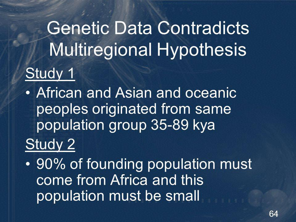 65 Genetic Data Contradicts Multiregional Hypothesis Study 3 (small population size) Nuclear DNA sequences Alu insertions HLA exons mtDNA mismatch distributions frequency spectra (mtDNA, Y-chr) allele size vs.