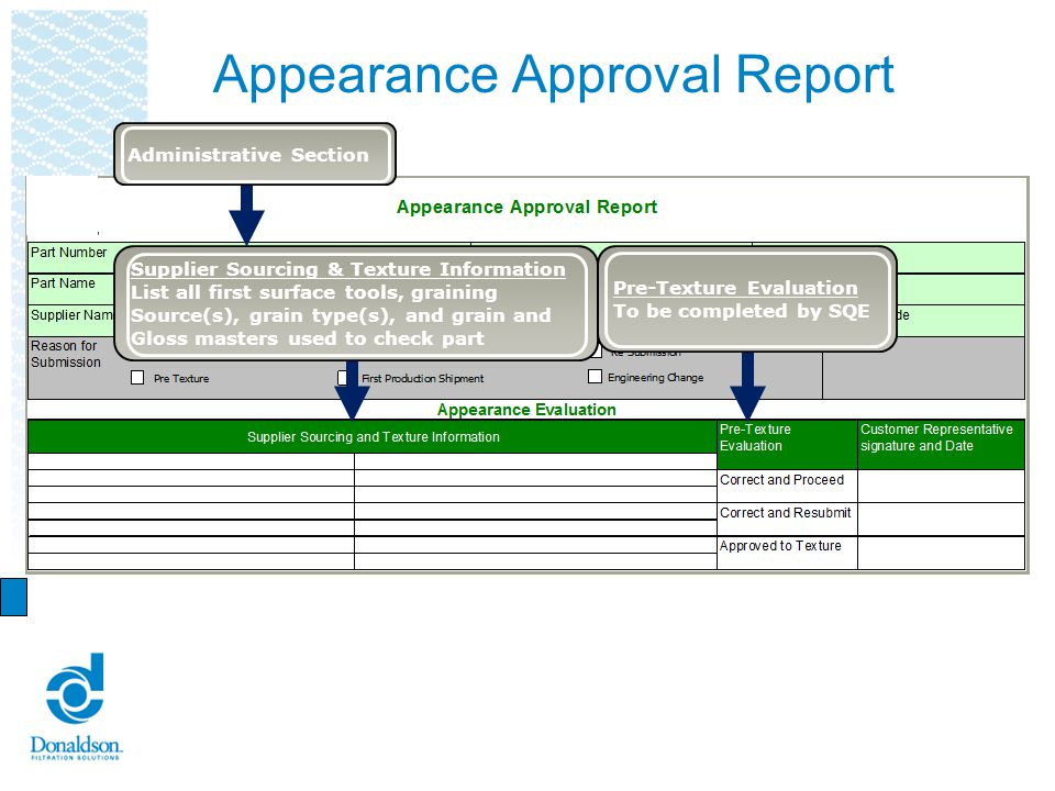 Appearance Approval Report Color Suffix Alphanumeric or numeric color identification Tristimulus Data List numerical (colorimeter) data of submission part as compared to the customer- authorized master Master Number Enter alphanumeric master identification Master Date Enter the date on which the master was approved Material Type Identify first surface finish and substrate (e.g.