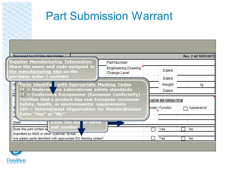 Part Submission Warrant Reason For Submission Check the appropriate box(es) Requested Submission Level Identify the submission level requested by Donaldson Submission Results Check the appropriate boxes Mold / Cavity / Production Process If production parts will be produced from more than one mold, cavity, tool, die, pattern, or production process, the supplier shall complete a dimensional evaluation on one part from each.