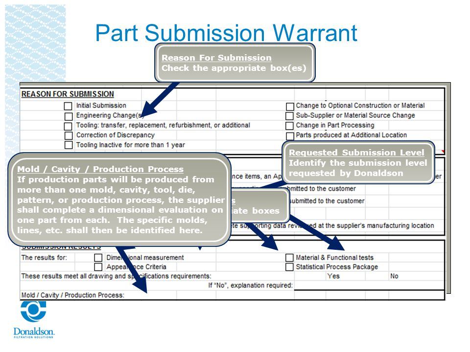 Part Submission Warrant The approved Production Warrant officially warrants the parts ready for production Declaration Enter the number of pieces manufactured during the significant production run and the time (in hours) taken for the significant production run Explanation / Comments Provide any explanatory comments on the submission results or any deviations from the Declaration.