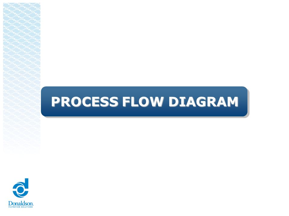 Process Flow Diagram What is It.