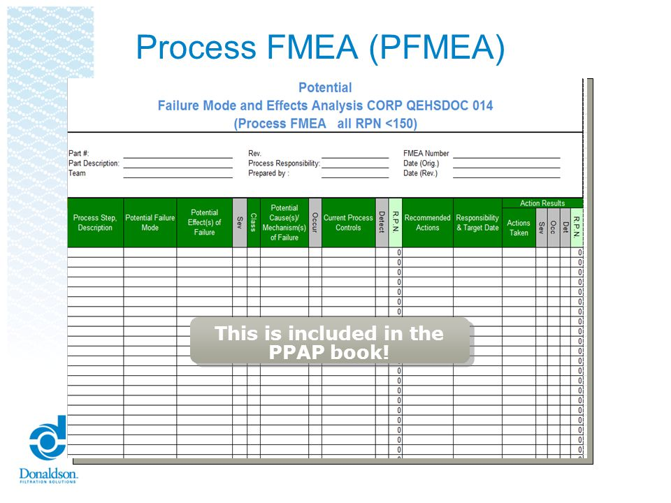 PFMEA - Step 1 TIPS There should be at least one failure mode for each input.