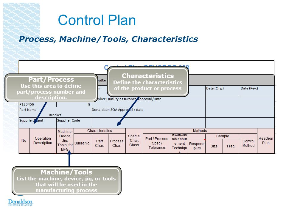 Control Plan Specifications/Tolerance Use this area to define upper/lower spec limits for each control element.