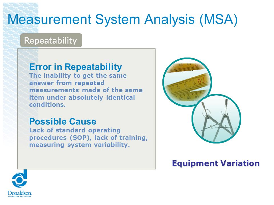 Measurement System Analysis (MSA) Error in Reproducibility The inability to get the same answer from repeated measurements made under various conditions from different inspectors.