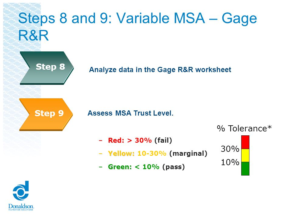 Step 10: Variable MSA – Gage R&R If the Measurement System needs improvement: Brainstorm with the team for improvement solutions.