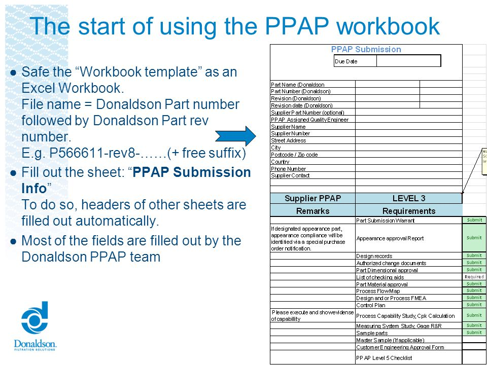 Official PPAP Requirements 1.Design Records 2.Authorized Engineering Change Documents 3.Customer Engineering Approval, if required 4.Design Failure Modes and Effects Analysis (DFMEA) applied in special situations 5.Process Flow Diagram 6.Process Failure Modes and Effects Analysis (PFMEA) 7.Control Plan 8.Measurement Systems Analysis (MSA) 9.Dimensional Results 10.Records of Material / Performance Test Results 11.Initial Process Studies 12.Qualified Laboratory Documentation 13.Appearance Approval Report (AAR) 14.Sample Production Parts 15.Master Sample 16.Checking Aids 17.Customer-Specific Requirements 18.Part Submission Warrant (PSW) Have a closer look