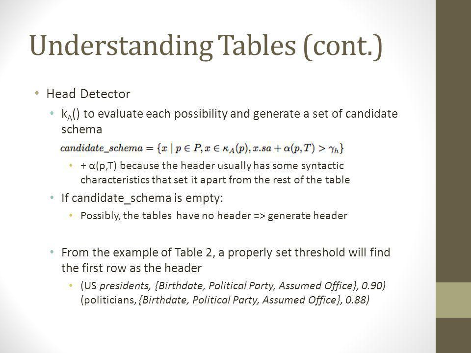 Understanding Tables (cont.) Header Generator For each column L i, find most likely concept top-k candidate concepts from K E (L i ) Still no candidate_schema.