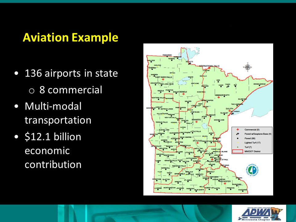 Aviation Example (continued) Buildings, runways, planes, fueling facilities, roads, utilities Transport people and cargo Business, medical, tourism Public and private ownership