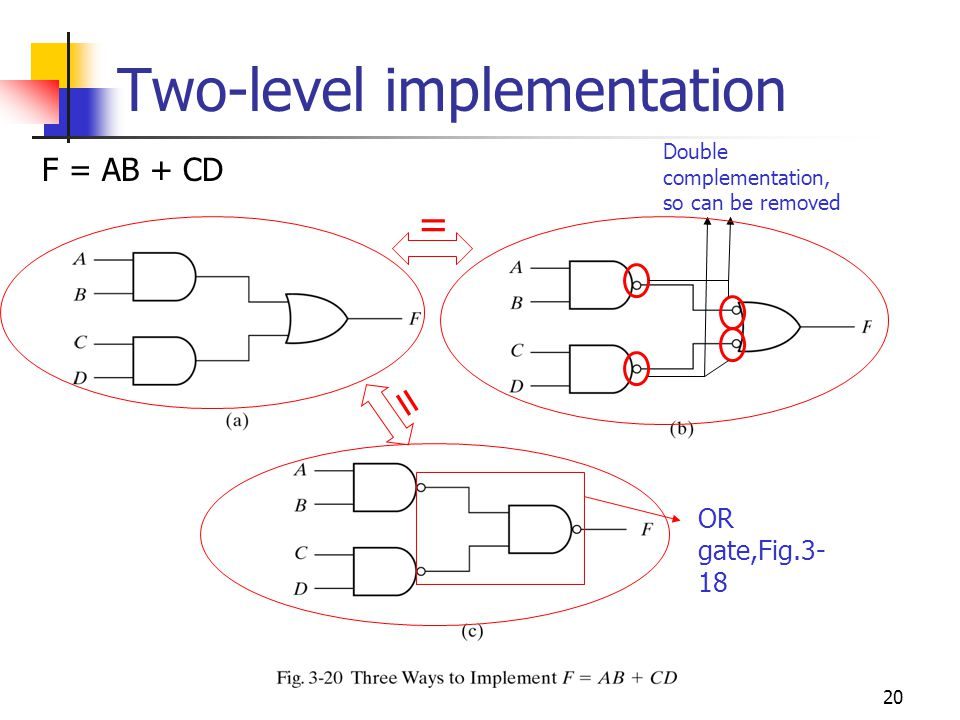21 Multilevel NAND circuits To convert a multilevel AND-OR diagram into an all-NAND diagram using mixed notation is as follows: 1.