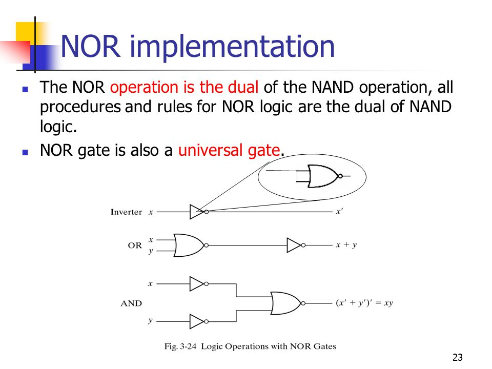 24 Two graphic symbols for NOR gate In part (b), we can place a bubble (NOT) in each input and apply the DeMorgan s theorem, then get a Boolean function in NOR type.