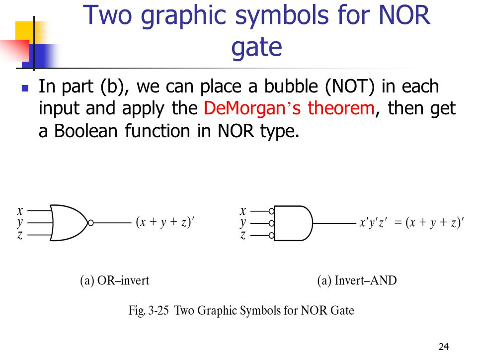25 Implementing F with NOR gates F = (AB + A B)(C + D ) To compensate for the bubbles in four inputs, it is necessary to complement the corresponding input literals.