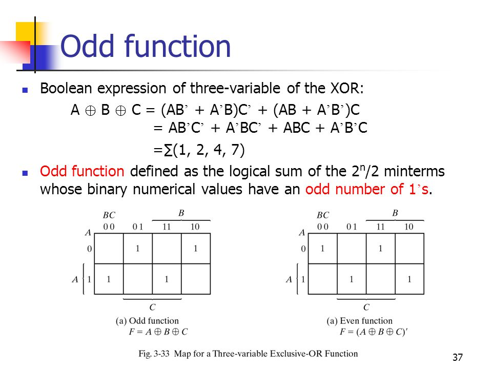 38 Odd and Even functions The 3-input odd function is implemented by means of 2- input exclusive-OR gates.